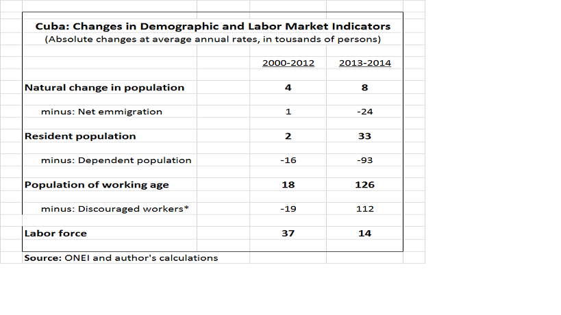 demographictable216