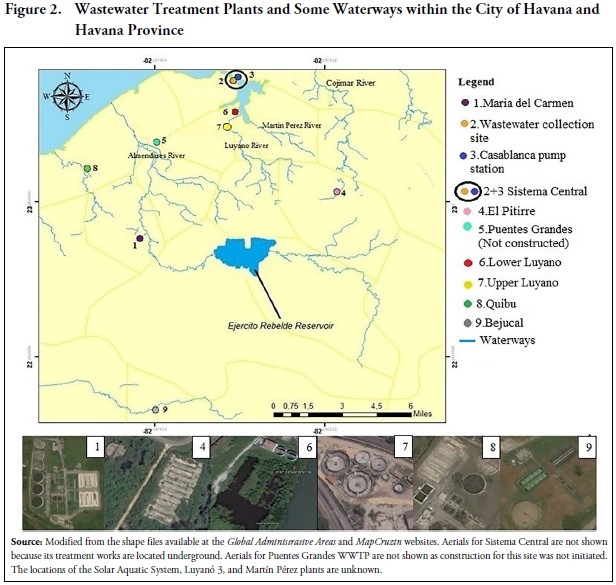 Havana's Wastewater Treatment Plants: Changes Over Time and